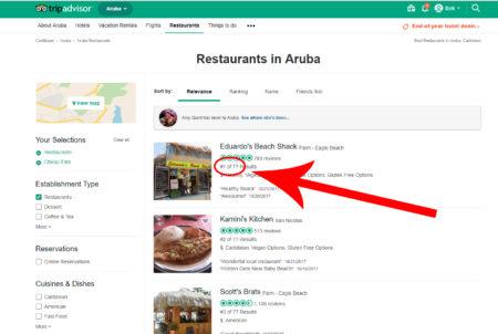 In a tourist economy, Tripadvisor WILL make or break your bar or restaurant